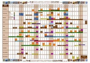 2013 Sporting and Construction Wall Planner